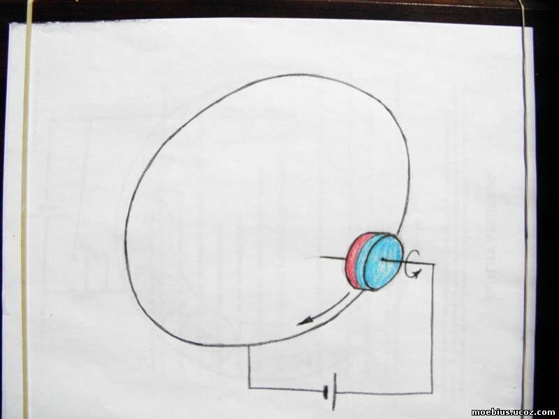 магнитный мотор генератор